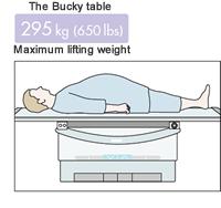 Bucky Table